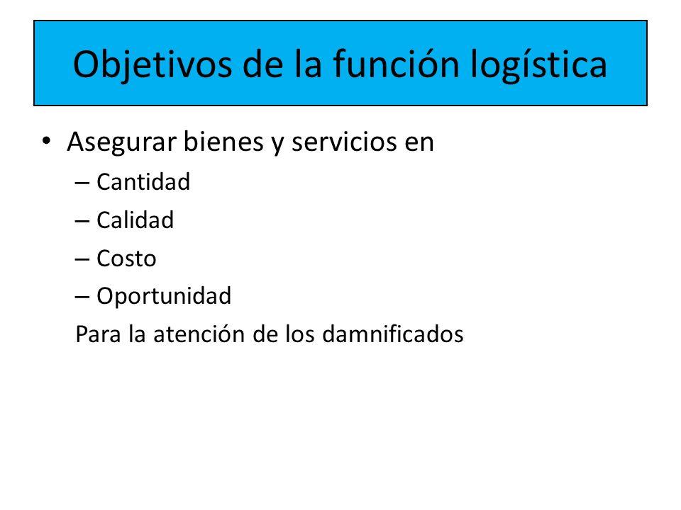 Objetivos de la función logística