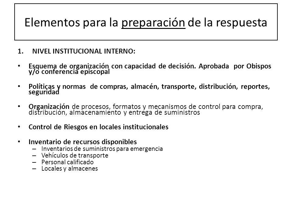 Elementos para la preparación de la respuesta