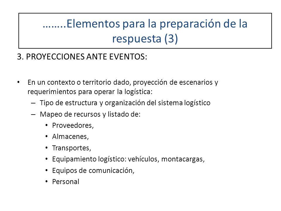 ……..Elementos para la preparación de la respuesta (3)
