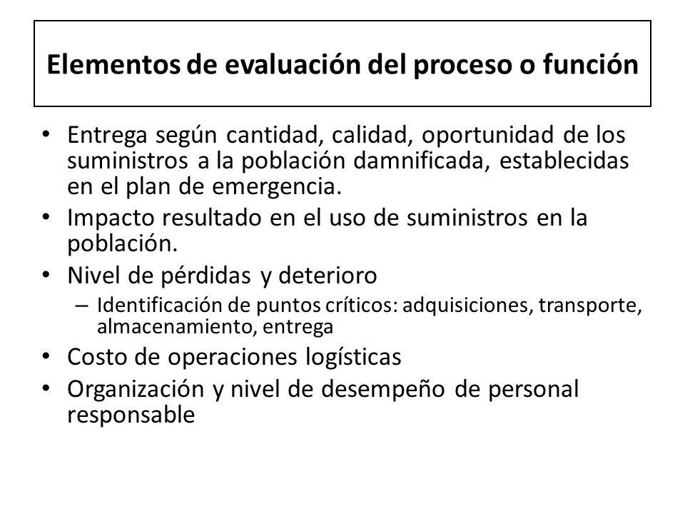 Elementos de evaluación del proceso o función