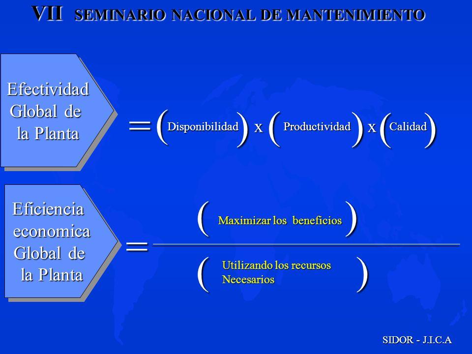 = ( ) ( ) ( ) ( ) = ( ) Efectividad Global de la Planta x x Eficiencia