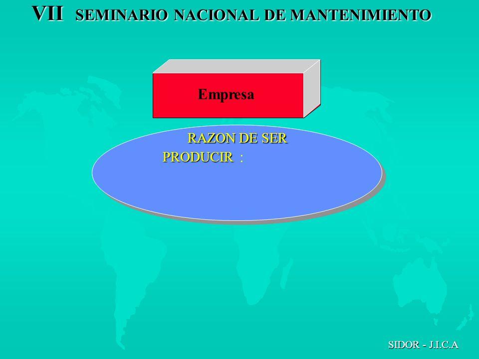 Empresa RAZON DE SER PRODUCIR :