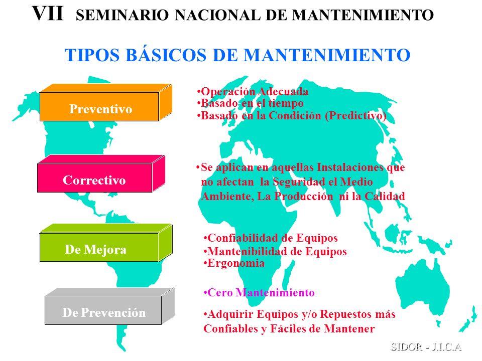 TIPOS BÁSICOS DE MANTENIMIENTO