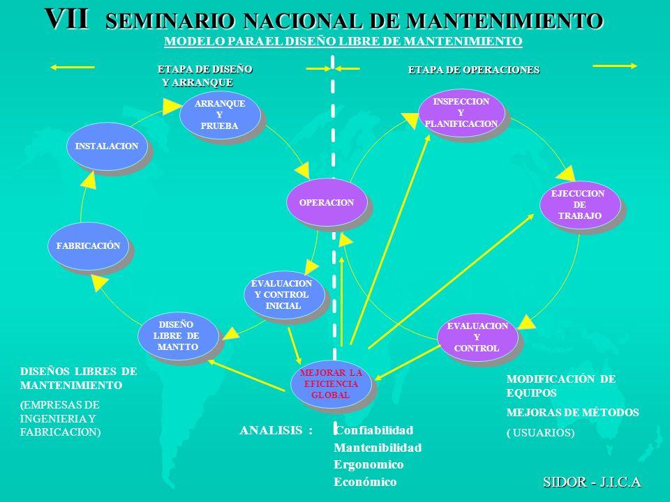 MODELO PARA EL DISEÑO LIBRE DE MANTENIMIENTO
