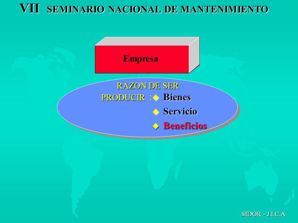 Empresa RAZON DE SER PRODUCIR : Bienes Servicio Beneficios