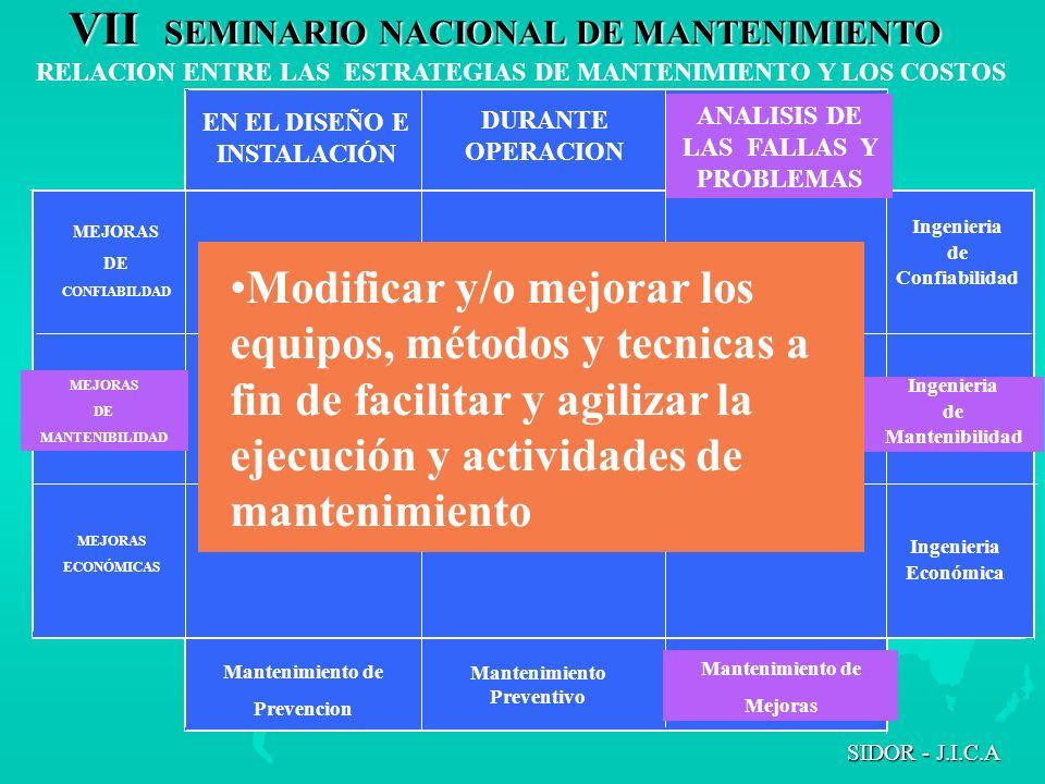 RELACION ENTRE LAS ESTRATEGIAS DE MANTENIMIENTO Y LOS COSTOS