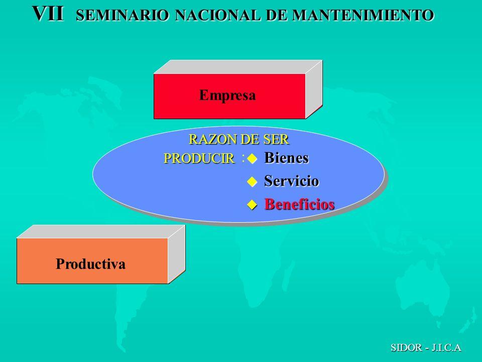 Empresa RAZON DE SER PRODUCIR : Bienes Servicio Beneficios Productiva