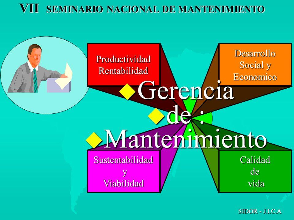 Gerencia de : Mantenimiento Productividad Rentabilidad Desarrollo