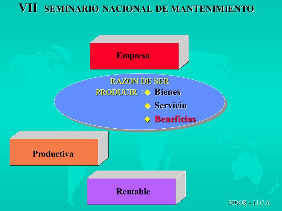 Bienes Servicio Beneficios Empresa : Productiva Rentable RAZON DE SER