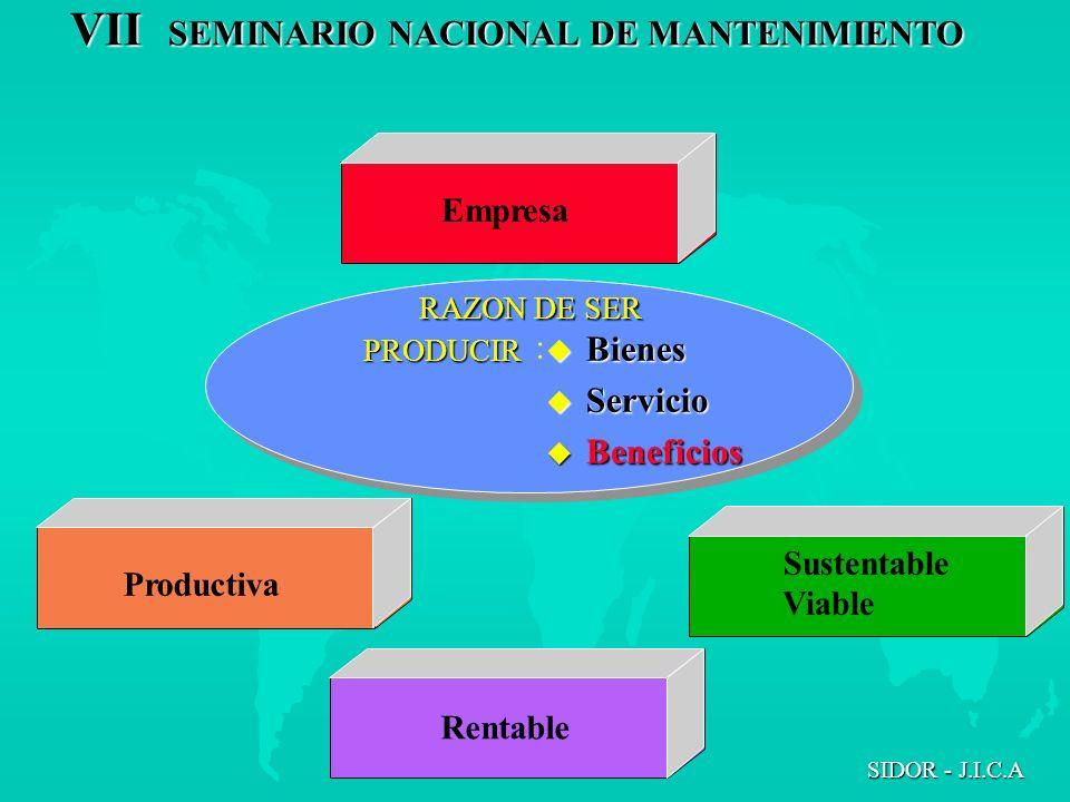 Bienes Servicio Beneficios Empresa : Sustentable Productiva Viable