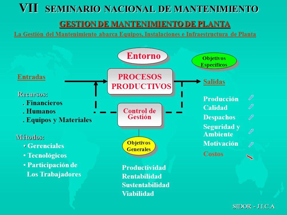 GESTION DE MANTENIMIENTO DE PLANTA