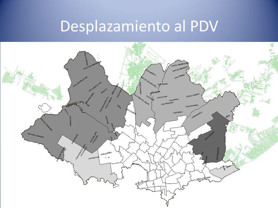 Desplazamiento al PDV