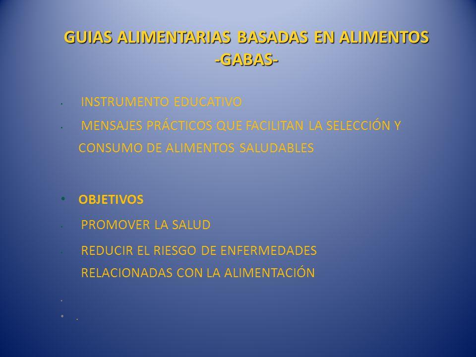 GUIAS ALIMENTARIAS BASADAS EN ALIMENTOS -GABAS-