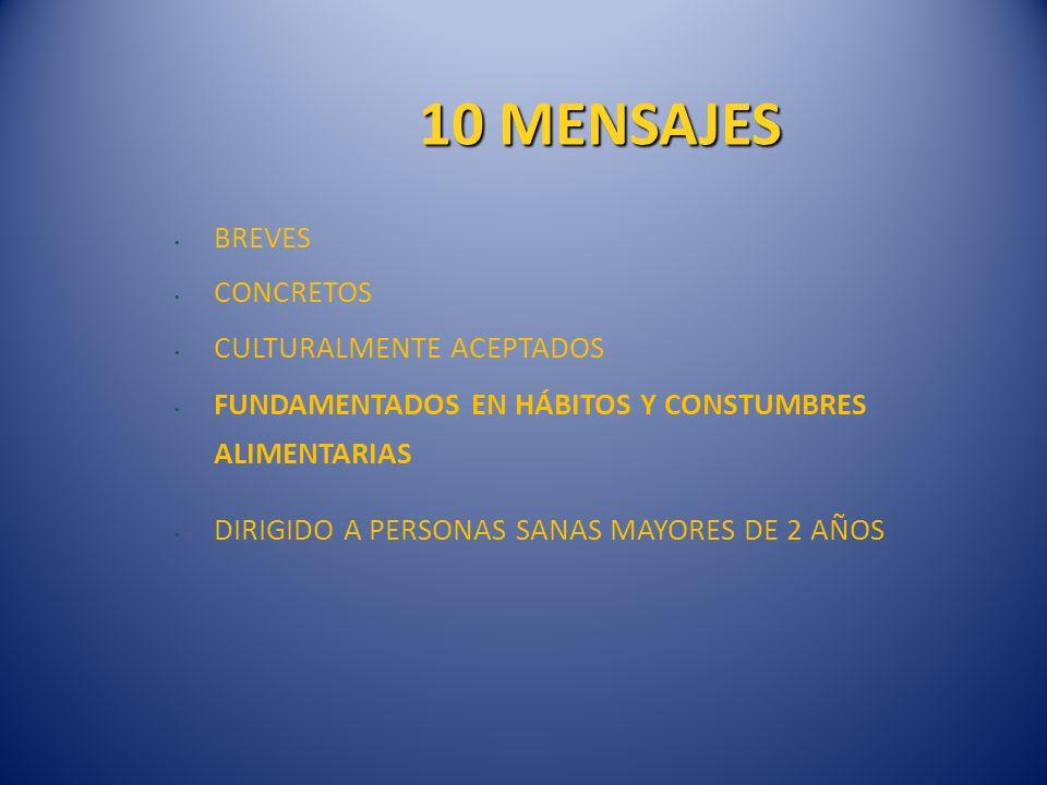 10 MENSAJES BREVES CONCRETOS CULTURALMENTE ACEPTADOS