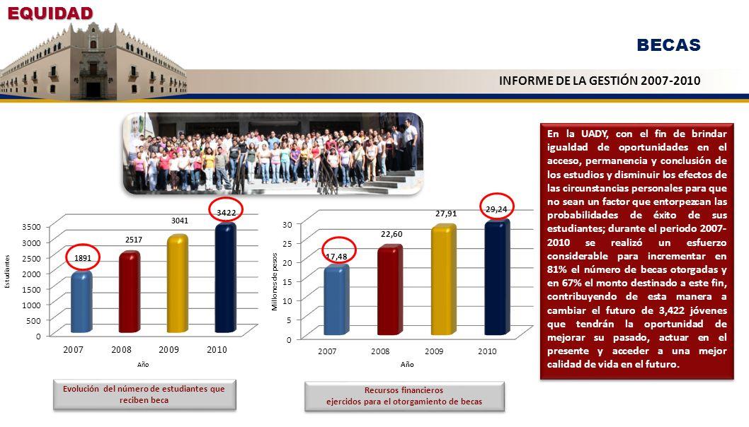 EQUIDAD BECAS INFORME DE LA GESTIÓN 2007-2010