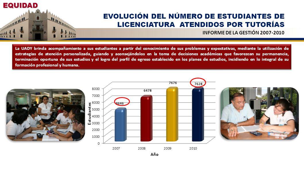 EQUIDAD EVOLUCIÓN DEL NÚMERO DE ESTUDIANTES DE LICENCIATURA ATENDIDOS POR TUTORÍAS. INFORME DE LA GESTIÓN 2007-2010.