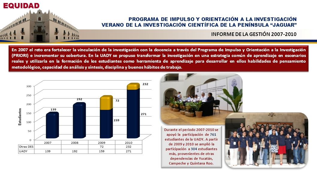 EQUIDAD INFORME DE LA GESTIÓN 2007-2010