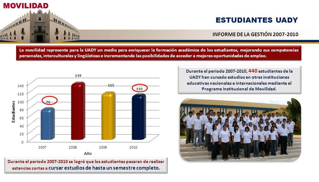MOVILIDAD ESTUDIANTES UADY INFORME DE LA GESTIÓN 2007-2010