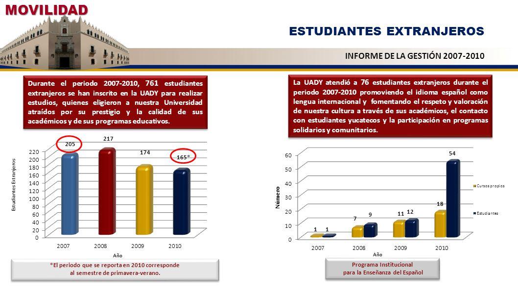 MOVILIDAD ESTUDIANTES EXTRANJEROS INFORME DE LA GESTIÓN 2007-2010