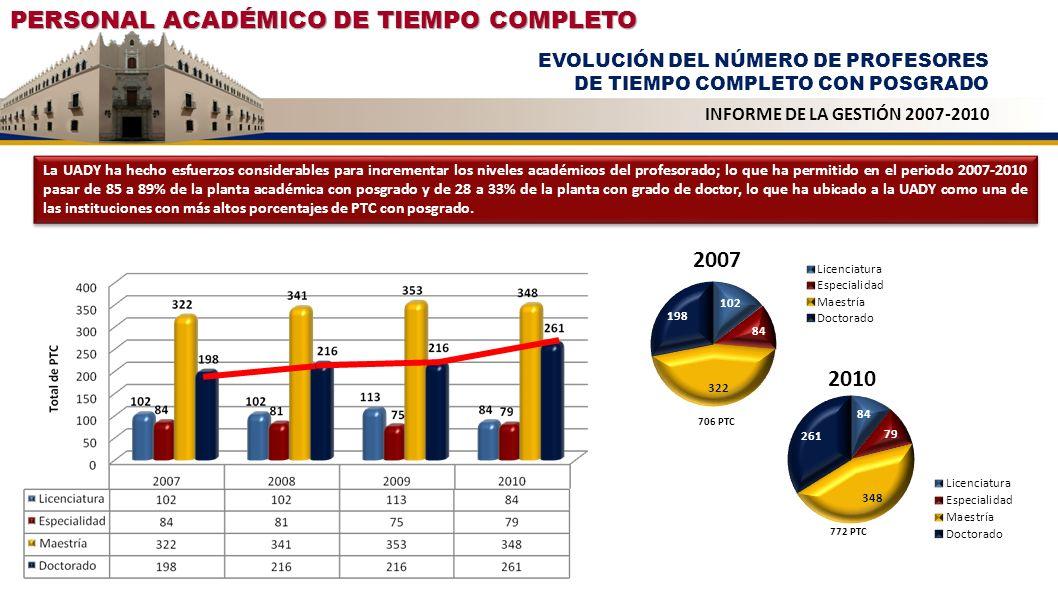 PERSONAL ACADÉMICO DE TIEMPO COMPLETO