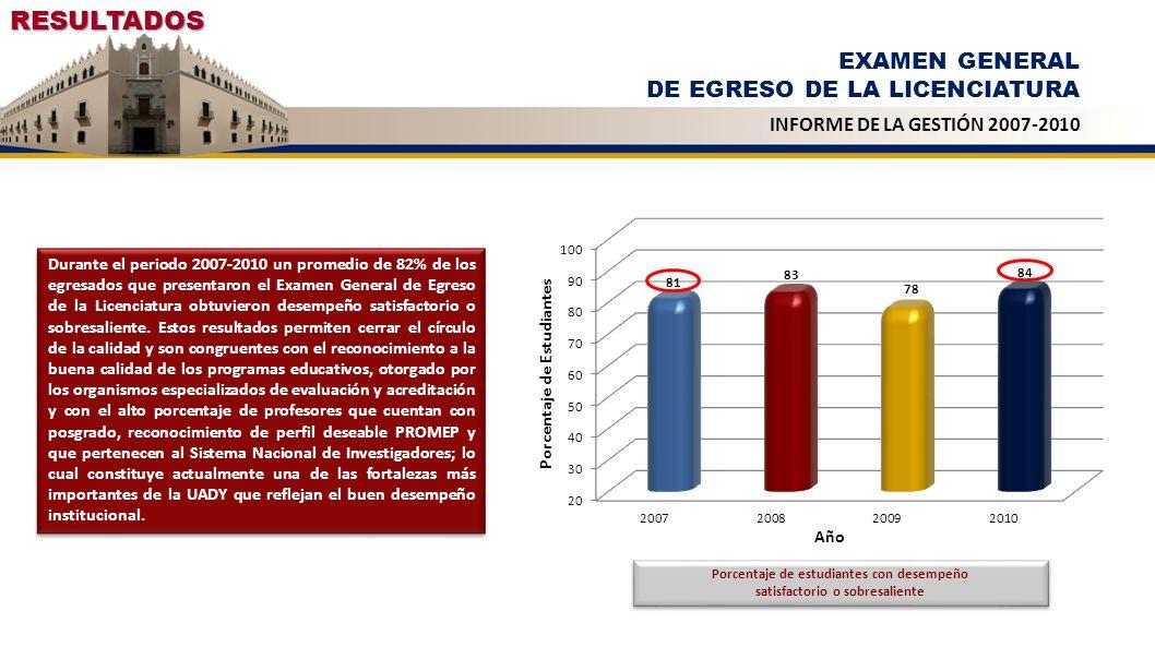 Porcentaje de estudiantes con desempeño satisfactorio o sobresaliente