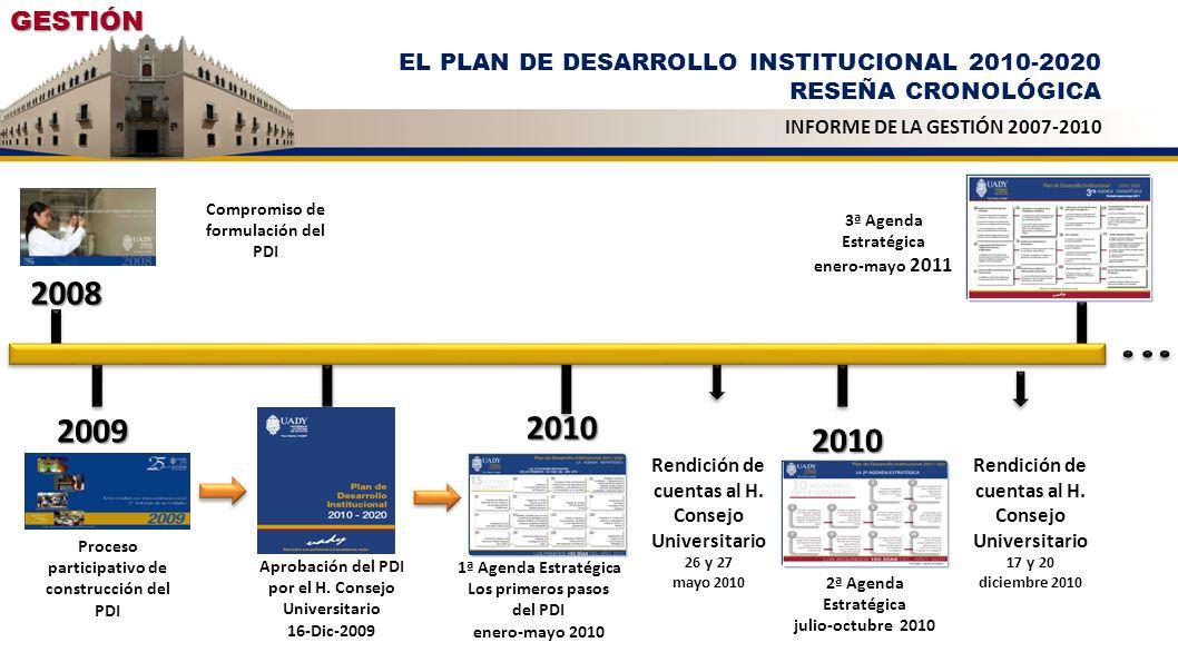 GESTIÓN EL PLAN DE DESARROLLO INSTITUCIONAL 2010-2020. RESEÑA CRONOLÓGICA. INFORME DE LA GESTIÓN 2007-2010.