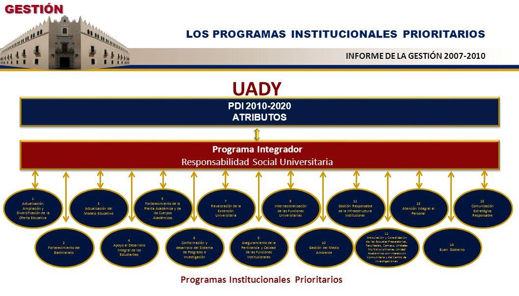 UADY GESTIÓN LOS PROGRAMAS INSTITUCIONALES PRIORITARIOS