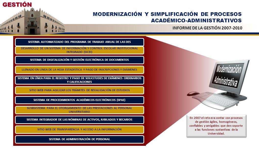 GESTIÓN MODERNIZACIÓN Y SIMPLIFICACIÓN DE PROCESOS