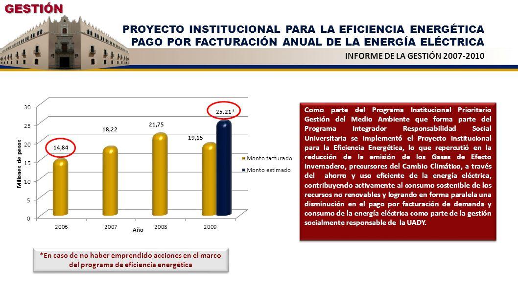 GESTIÓN PROYECTO INSTITUCIONAL PARA LA EFICIENCIA ENERGÉTICA