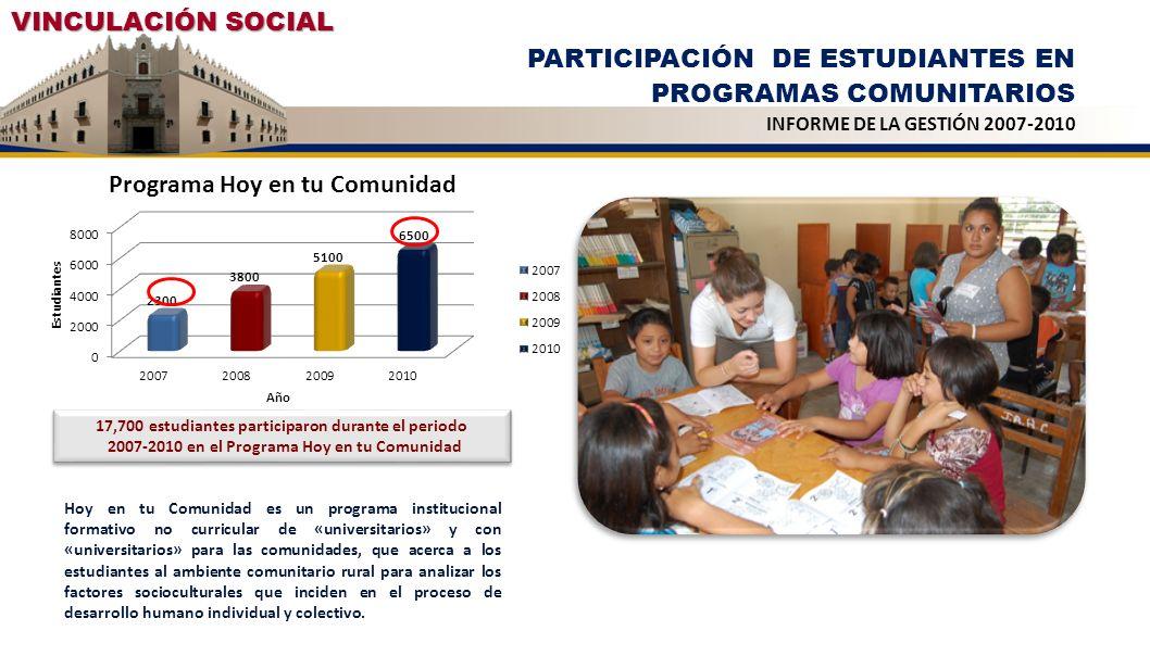 PARTICIPACIÓN DE ESTUDIANTES EN PROGRAMAS COMUNITARIOS
