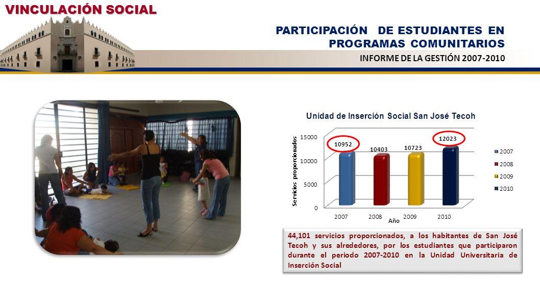 VINCULACIÓN SOCIAL PARTICIPACIÓN DE ESTUDIANTES EN