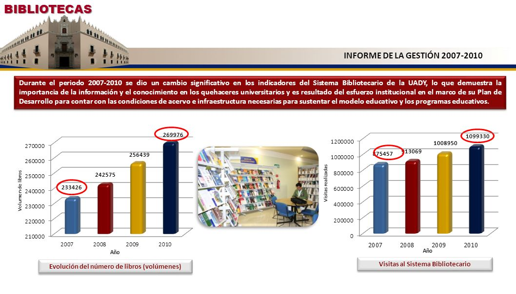 BIBLIOTECAS INFORME DE LA GESTIÓN 2007-2010