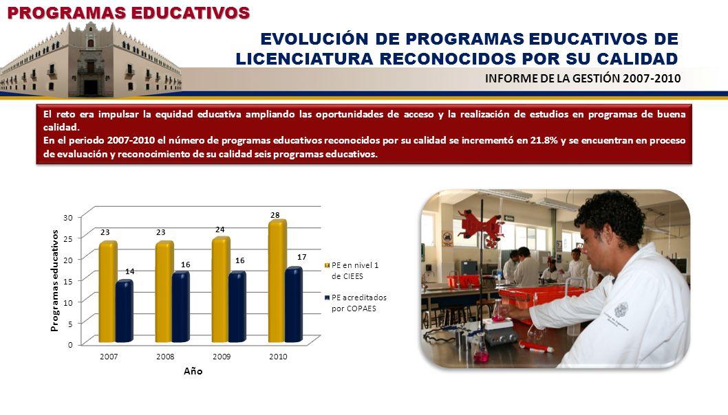 PROGRAMAS EDUCATIVOS EVOLUCIÓN DE PROGRAMAS EDUCATIVOS DE LICENCIATURA RECONOCIDOS POR SU CALIDAD. INFORME DE LA GESTIÓN 2007-2010.