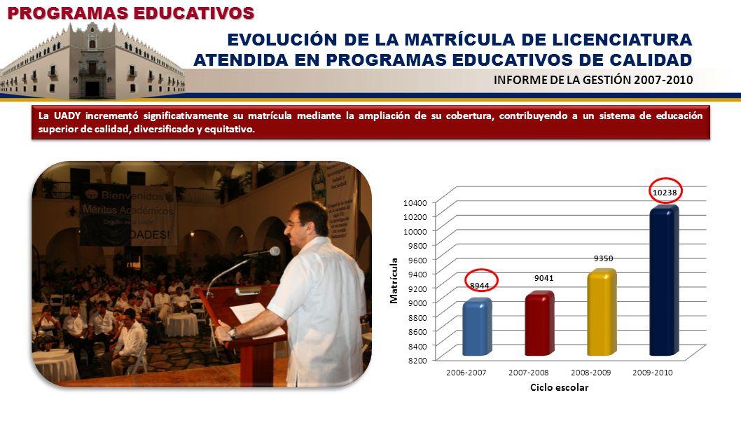 PROGRAMAS EDUCATIVOS EVOLUCIÓN DE LA MATRÍCULA DE LICENCIATURA ATENDIDA EN PROGRAMAS EDUCATIVOS DE CALIDAD.