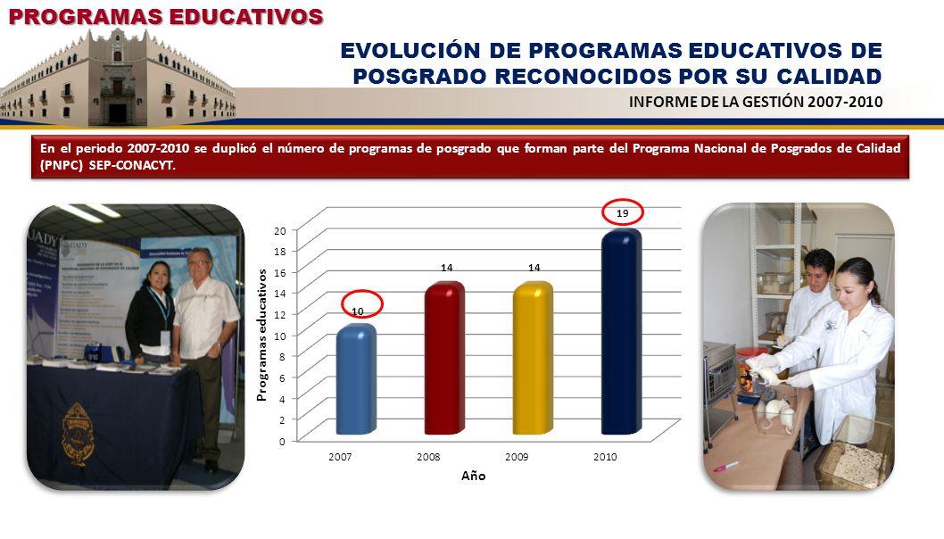 EVOLUCIÓN DE PROGRAMAS EDUCATIVOS DE