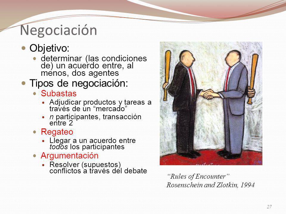 Negociación Objetivo: Tipos de negociación: