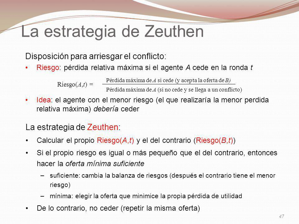 La estrategia de Zeuthen