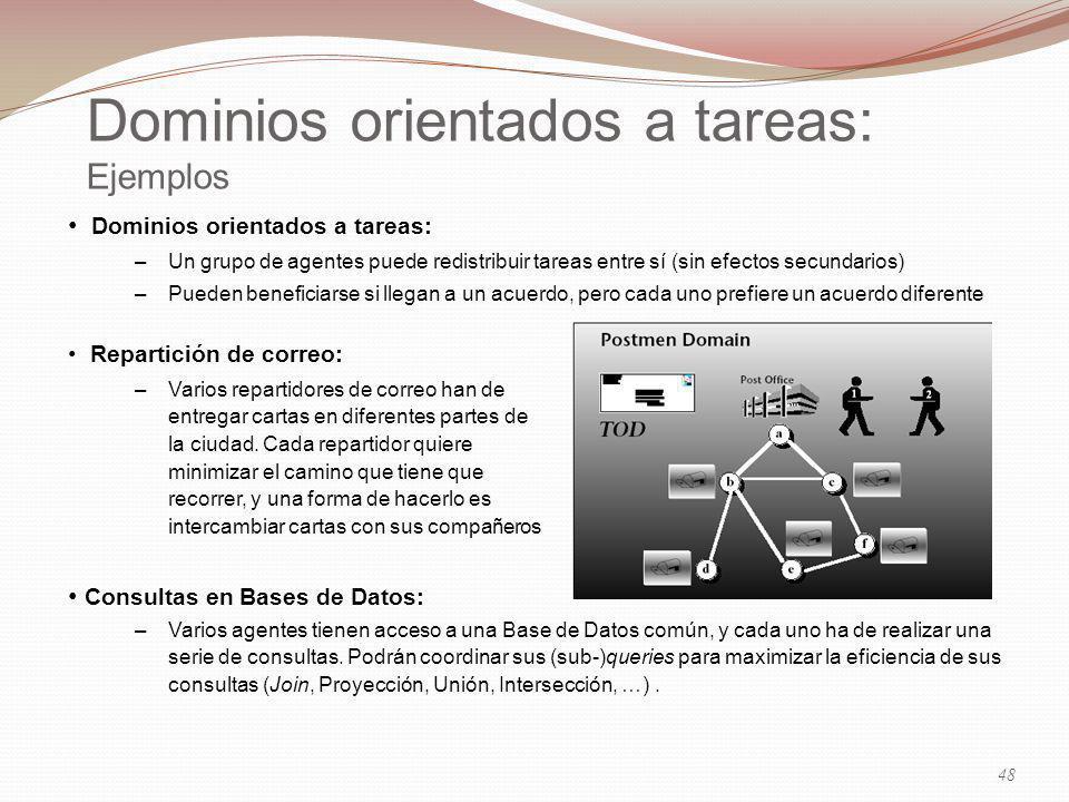 Dominios orientados a tareas: Ejemplos