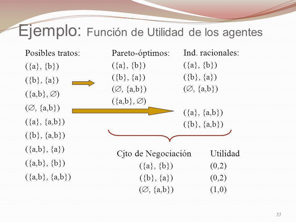 Ejemplo: Función de Utilidad de los agentes