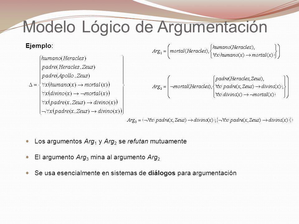 Modelo Lógico de Argumentación