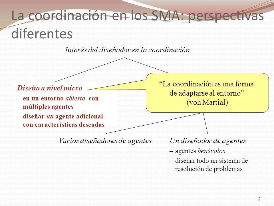 La coordinación en los SMA: perspectivas diferentes