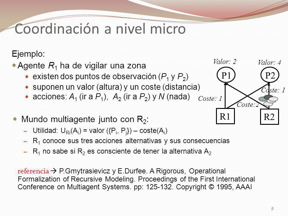 Coordinación a nivel micro