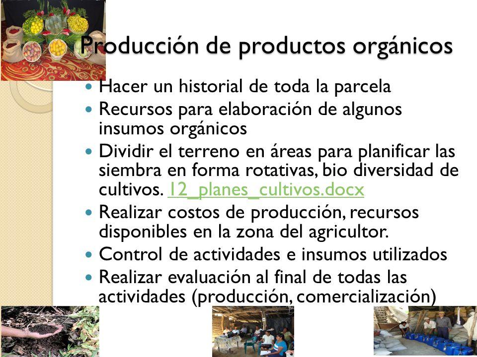Producción de productos orgánicos
