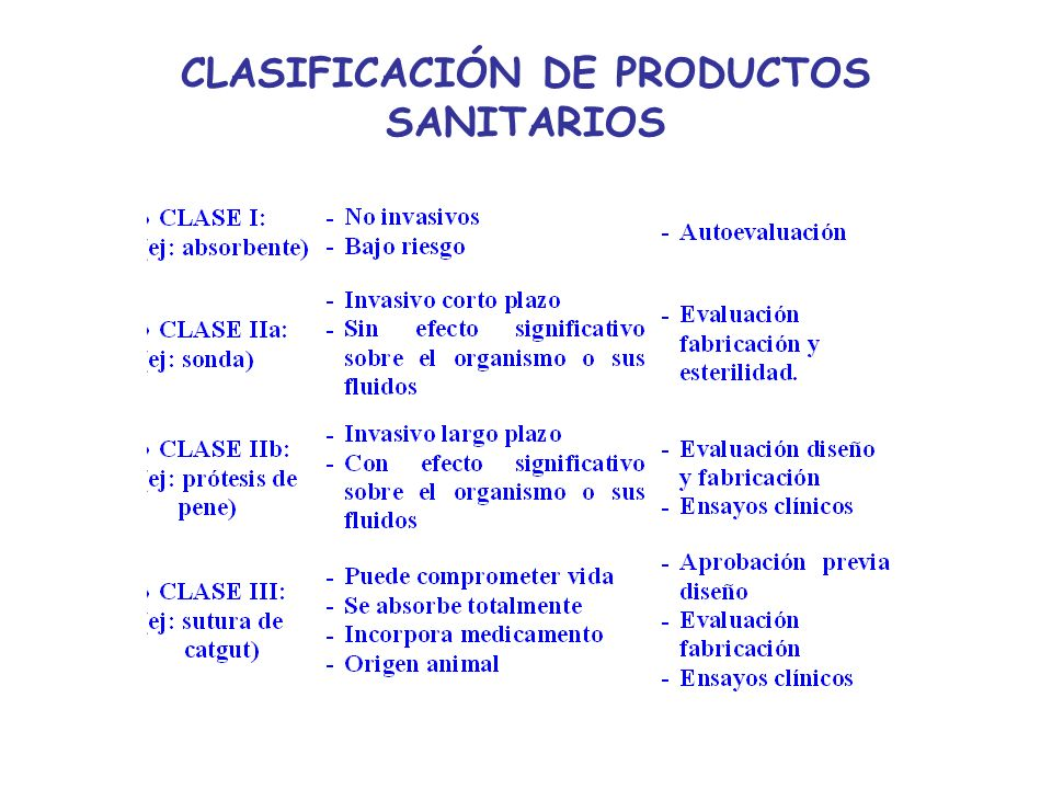 CLASIFICACIÓN DE PRODUCTOS SANITARIOS
