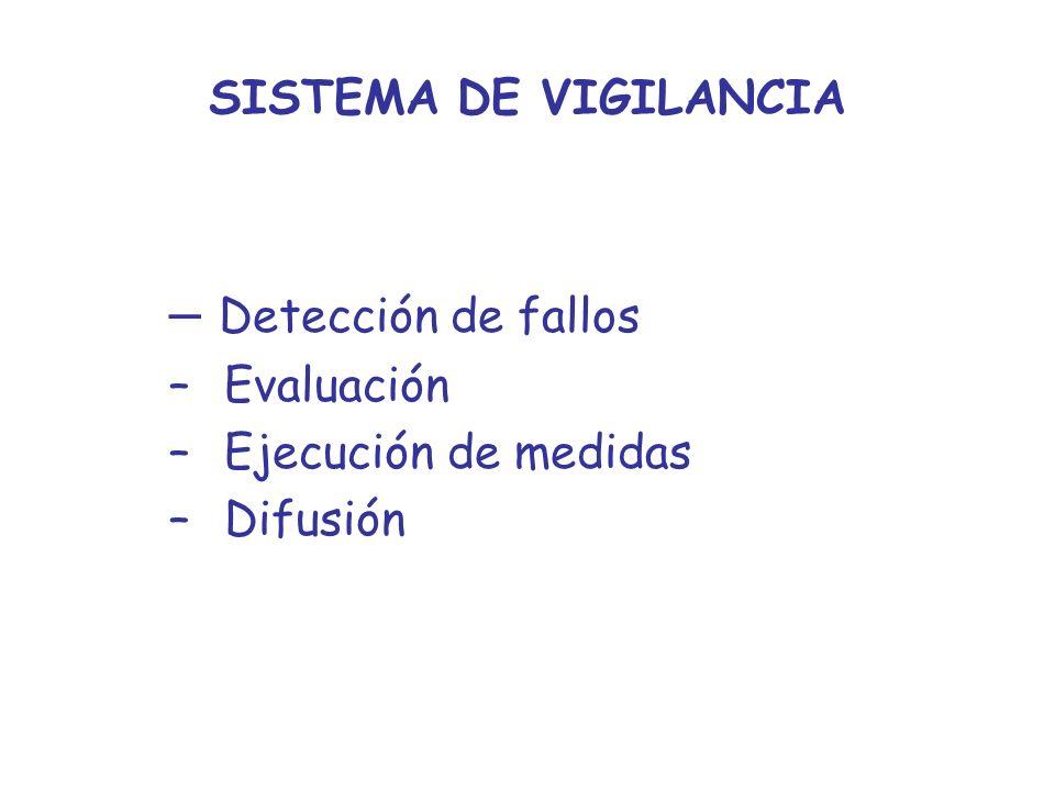 Detección de fallos SISTEMA DE VIGILANCIA Evaluación