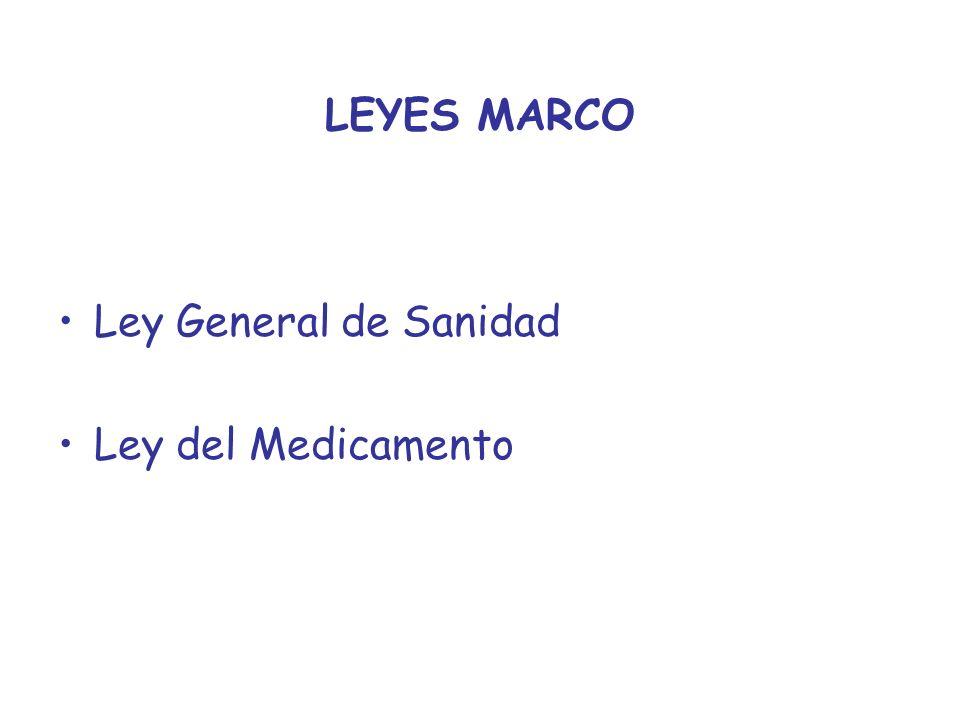 LEYES MARCO Ley General de Sanidad Ley del Medicamento