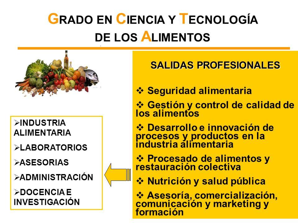 GRADO EN CIENCIA Y TECNOLOGÍA DE LOS ALIMENTOS SALIDAS PROFESIONALES