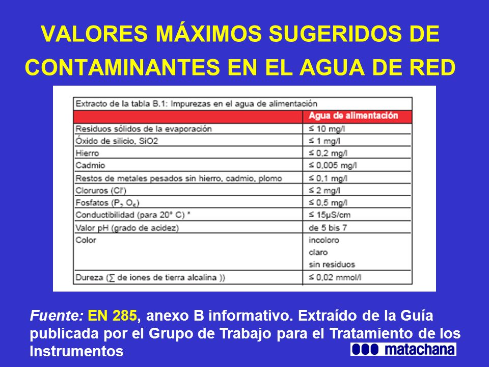 VALORES MÁXIMOS SUGERIDOS DE CONTAMINANTES EN EL AGUA DE RED