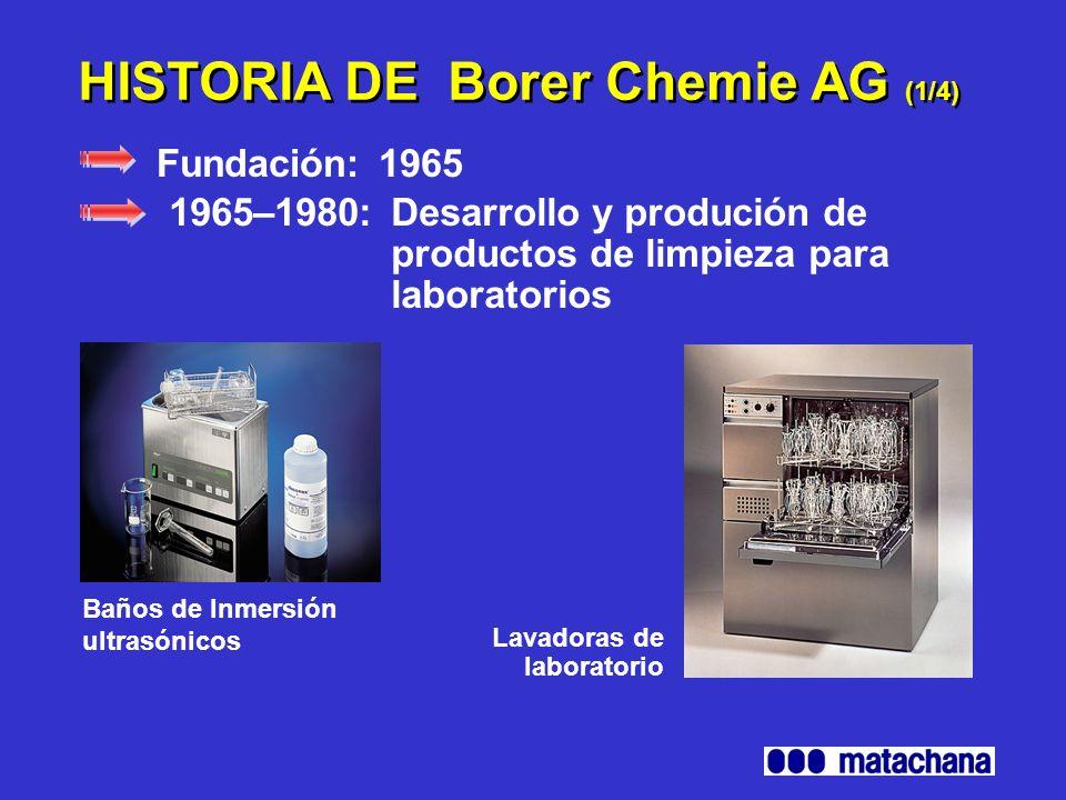 HISTORIA DE Borer Chemie AG (1/4)