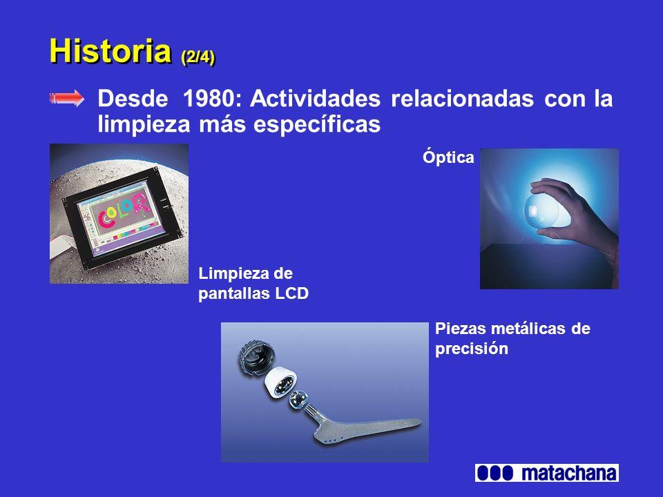 Historia (2/4) Desde 1980: Actividades relacionadas con la limpieza más específicas. Limpieza de pantallas LCD.